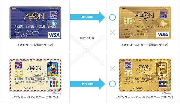 イオンゴールドカード切替