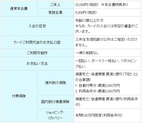 三井住友信託ダイナースクラブカードの基本情報